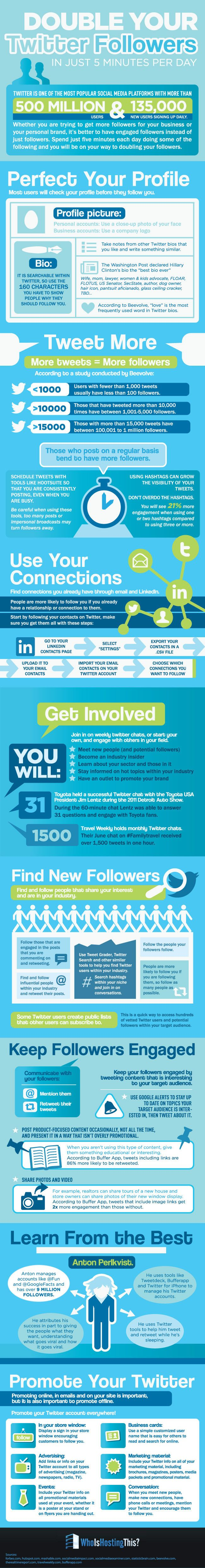 Increase twitter followers in 5 minutes