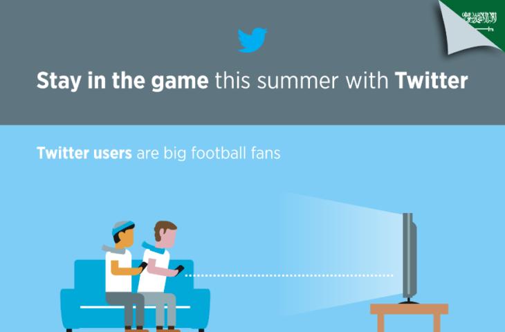 World Cup Twitter statistics Saudi Arabia – Infographic